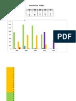tramites 2007-2011(1) F