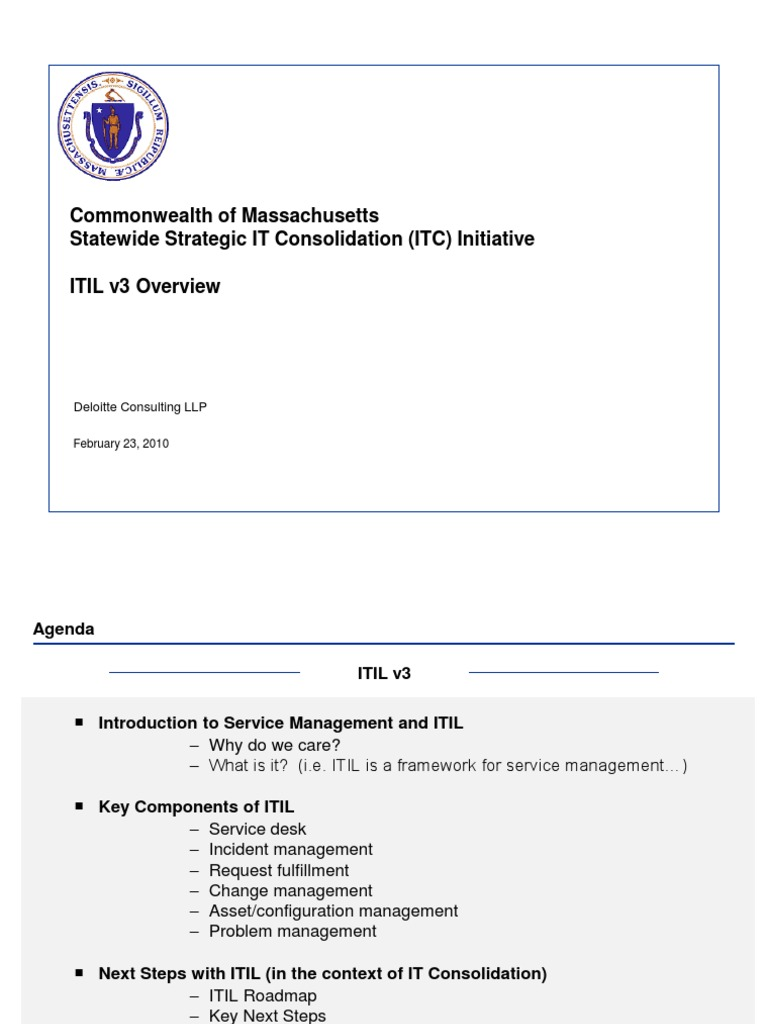 Itil Awareness Anf Final Itil Information Technology