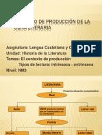 Hria+literatura+contexto+de+produccion