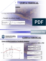 Aula 17 - Revisao Curva Vertical