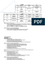 World History II Ms. Murphy Homework Sheet #6