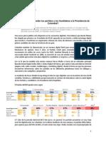 Revista ANDA 53 - Informe Havas Ranking BDI
