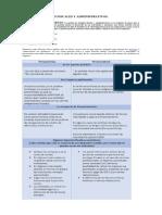 Unidad. 4 Tramites Fiscales y Administrativos (2)