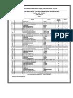 Kontrak Latihan Dsv 2012