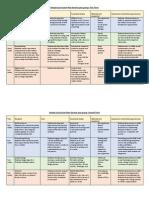 sample curriculum plan