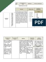 Matriz de Consistencia - Planta de Residuos Solidos