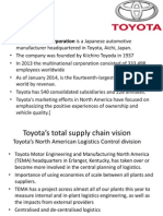Toyota's supply chain