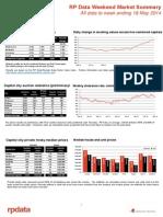 Weekend Market Summary Week Ending 2014 May 18