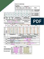 adjectivul-sistematizat-(colorat)