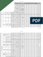Registru de Mediu Complatat Constructii