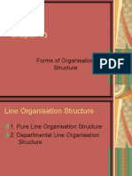 Forms of Org Str