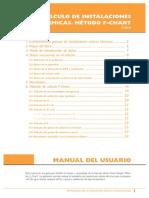 f-chart