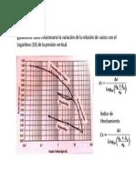 curva edometrica de ensayos.pptx