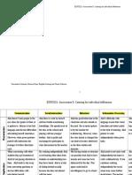 edfd221 assessment 3