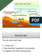 The Process of Rain, Indah Puji Lestari