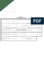 Grade 1A - Weekly Plan - 14-11-09