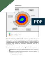 Modelo de Ciclo de Vida en Espiral Base de Datos