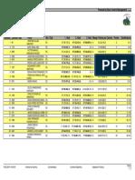 TTE - Lista Ranking Final