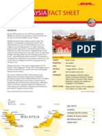 Exporting to Malaysia