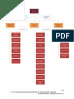 Diagrama Org Itm Por Segmentos Ver006