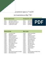 Liste Examens Bil