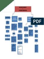 Mapa Conceptual Geopolitica Sabado