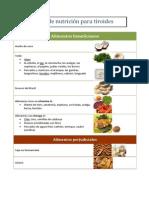 alimentacion tiroides