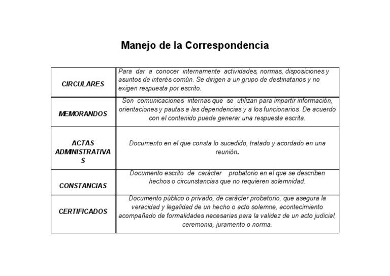 1 manejo de correspondencia for Validez acuerdo privado clausula suelo