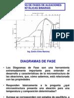 Diagramas de Fases Ing. Mecanica
