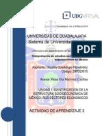 Sectores Económicos y Programas Sectoriales en México Actividad de Aprendizaje 2