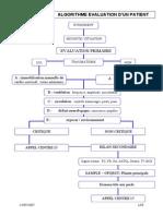 Algorithme Evaluation d'Un Patient