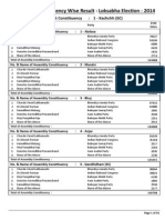 Ls Results 2014 in detail