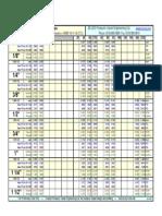 Www.pveng.com ASME DesignCharts Charts Pipe103 18ksi