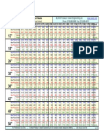 Www.pveng.com ASME DesignCharts Charts HemisphericalHeads 20ksi