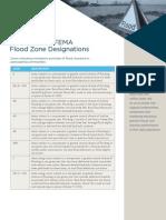 ! Flood Zone Descriptions