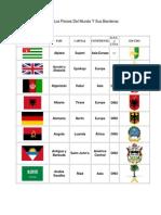 Todos Los Países Del Mundo Y Sus Banderas