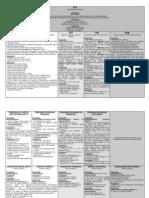 1. Poder Judicirio Estrutura Composio e Competncia 04-09-2012