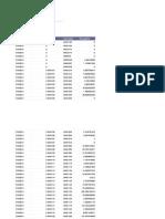 Cell Throughput Report