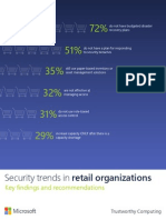 Security Trends in Retail Organizations