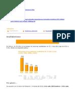 Indice de Alfabetizacion en Mexico