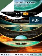 neutron_infograph.pdf