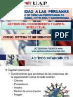 1. Gestion Del Conocimiento y Capital Intelectual