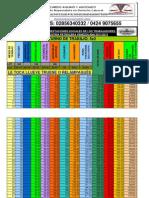 Tabla prestaciones sociales petroleras turno 5x2 contrato 2013-2015