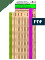 Tabla Prestaciones sociales de la construcción contrato 2013-2015
