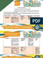 """Clasificación de Los Microorganismos y Su Importancia en El Medio Hospitalario"""" Actividad 1"""