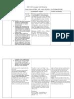 edec 11025-assessment task 2 - group log