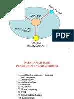 FONDASI 1 (1)