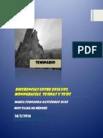 Diferencias Entre Ensayos, Monografías, Tesinas y Tesis