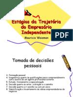 Estágios da Trajetória do Empresario Independente