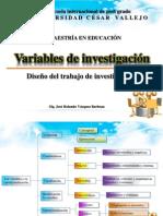 Variables de Investigacion